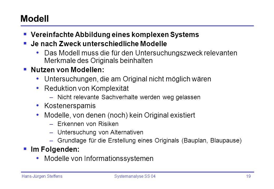 Modell Vereinfachte Abbildung eines komplexen Systems