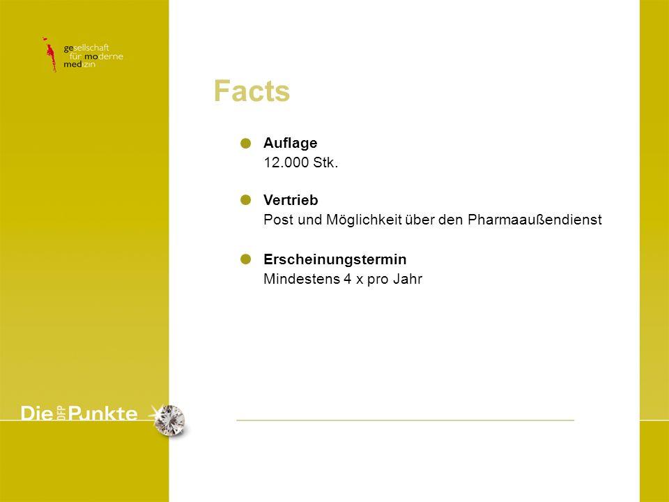 Facts Auflage 12.000 Stk. Vertrieb