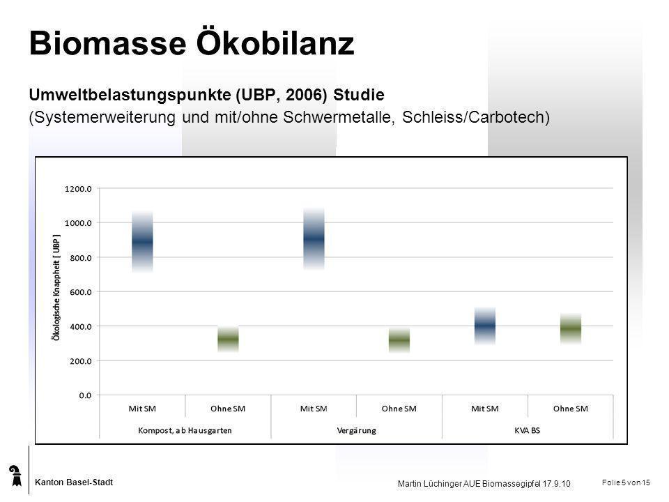 Biomasse Ökobilanz Umweltbelastungspunkte (UBP, 2006) Studie