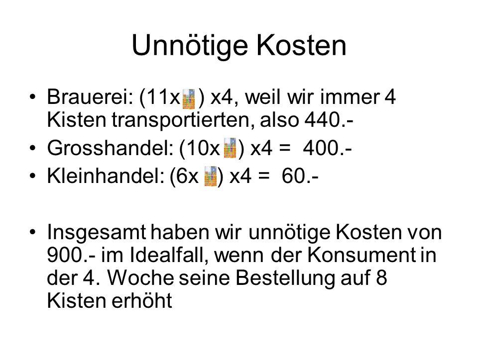 Unnötige Kosten Brauerei: (11x ) x4, weil wir immer 4 Kisten transportierten, also 440.- Grosshandel: (10x ) x4 = 400.-