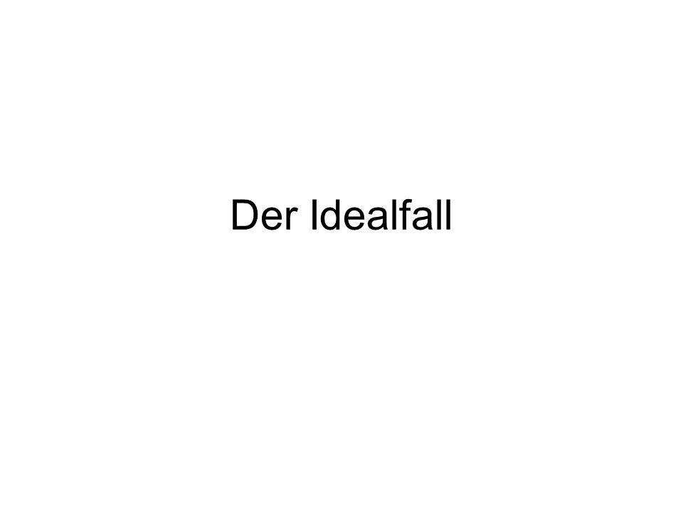 Der Idealfall