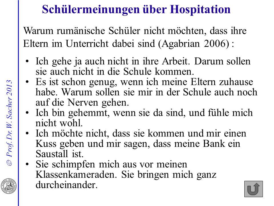 Schülermeinungen über Hospitation