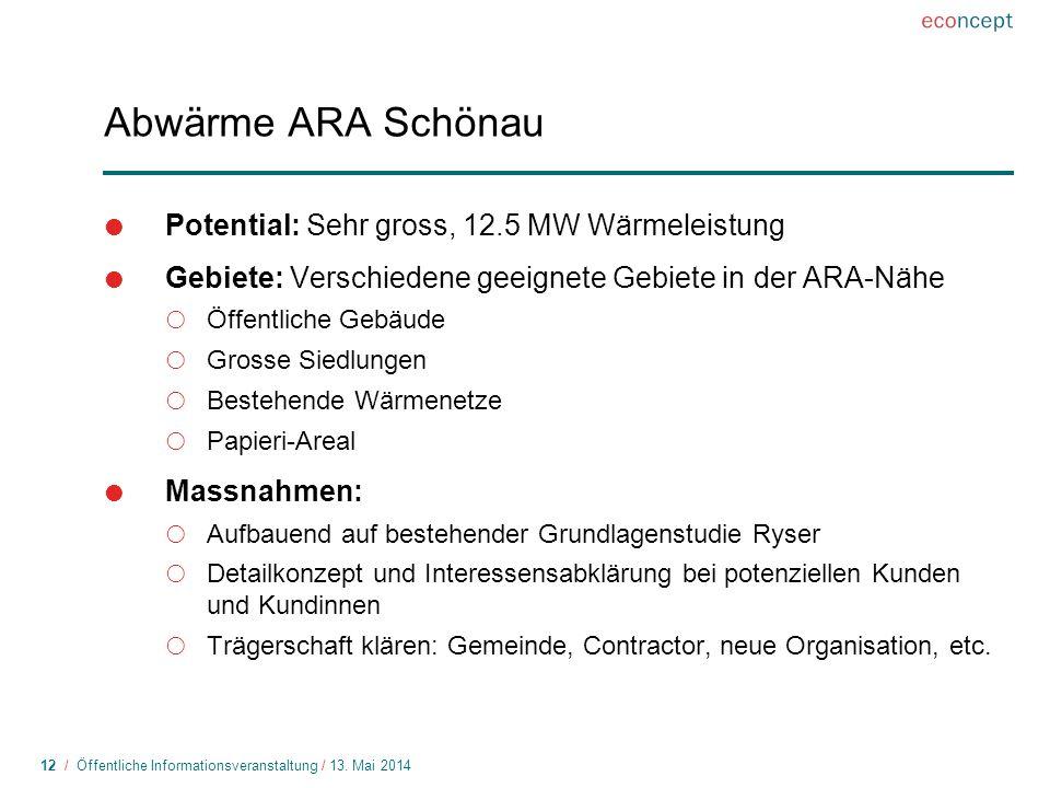 Abwärme ARA Schönau Potential: Sehr gross, 12.5 MW Wärmeleistung