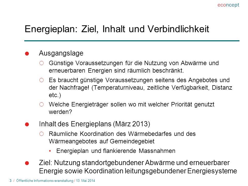 Energieplan: Ziel, Inhalt und Verbindlichkeit