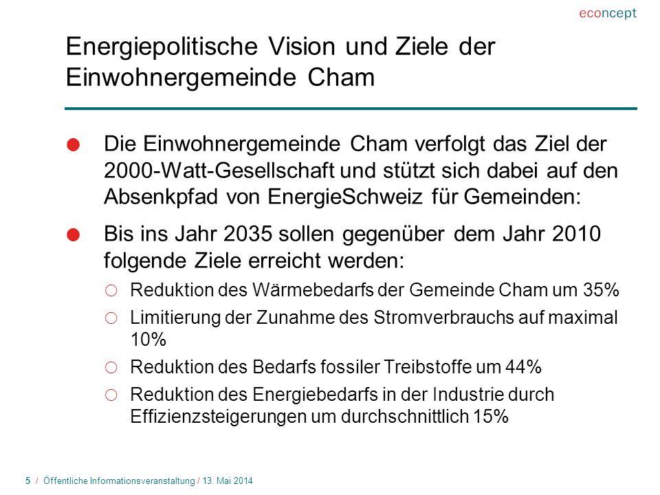 Energiepolitische Vision und Ziele der Einwohnergemeinde Cham