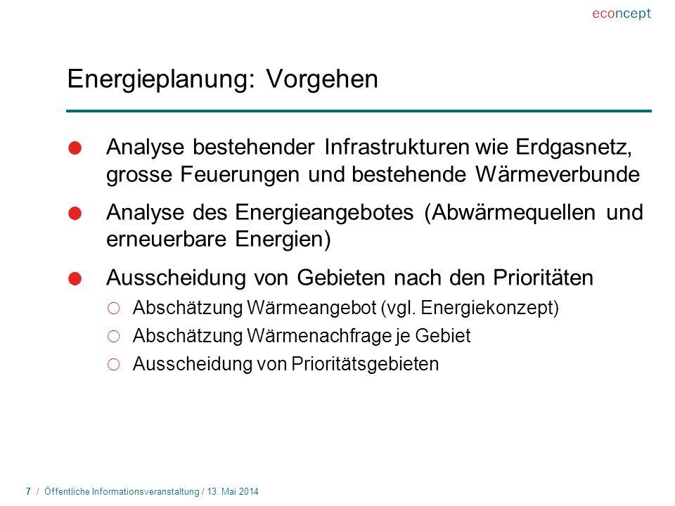 Energieplanung: Vorgehen