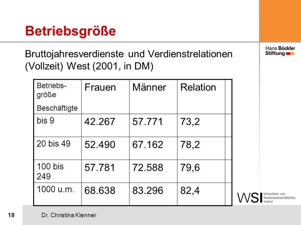 Betriebsgröße Bruttojahresverdienste und Verdienstrelationen (Vollzeit) West (2001, in DM) Betriebs-größe.