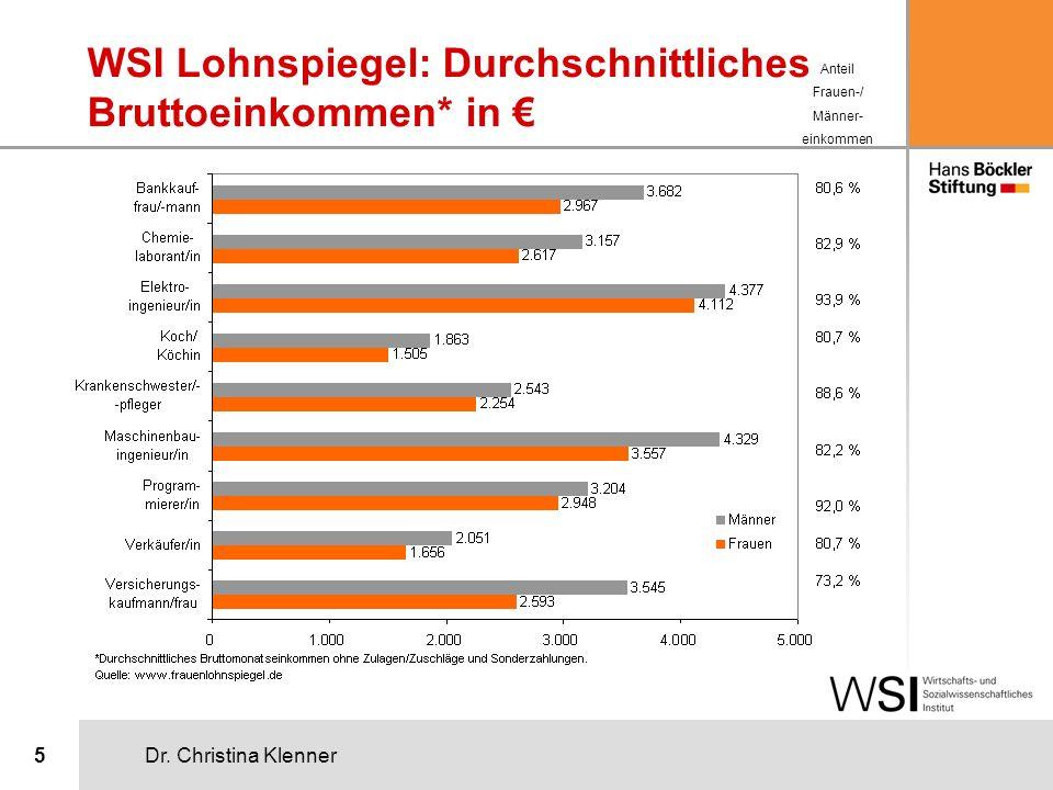 WSI Lohnspiegel: Durchschnittliches Bruttoeinkommen* in €