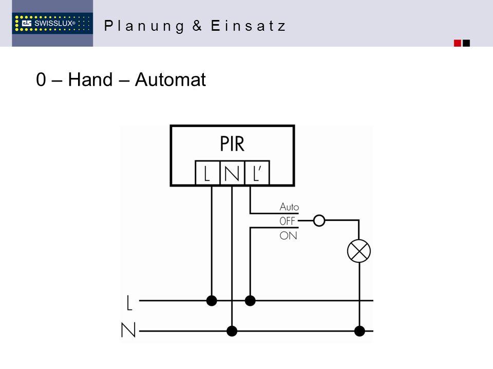 P l a n u n g & E i n s a t z 0 – Hand – Automat