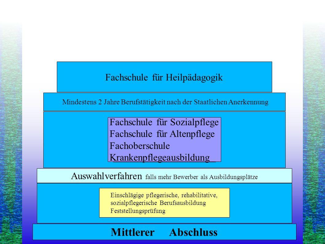 Mittlerer Abschluss Fachschule für Heilpädagogik