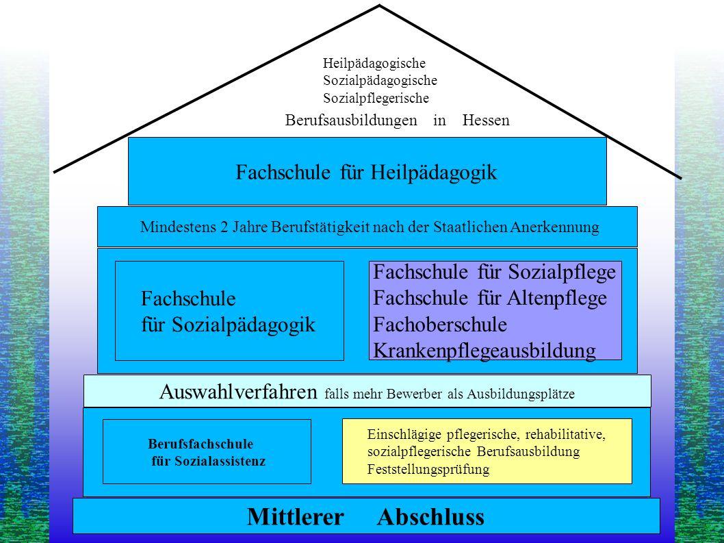 Berufsausbildungen in Hessen