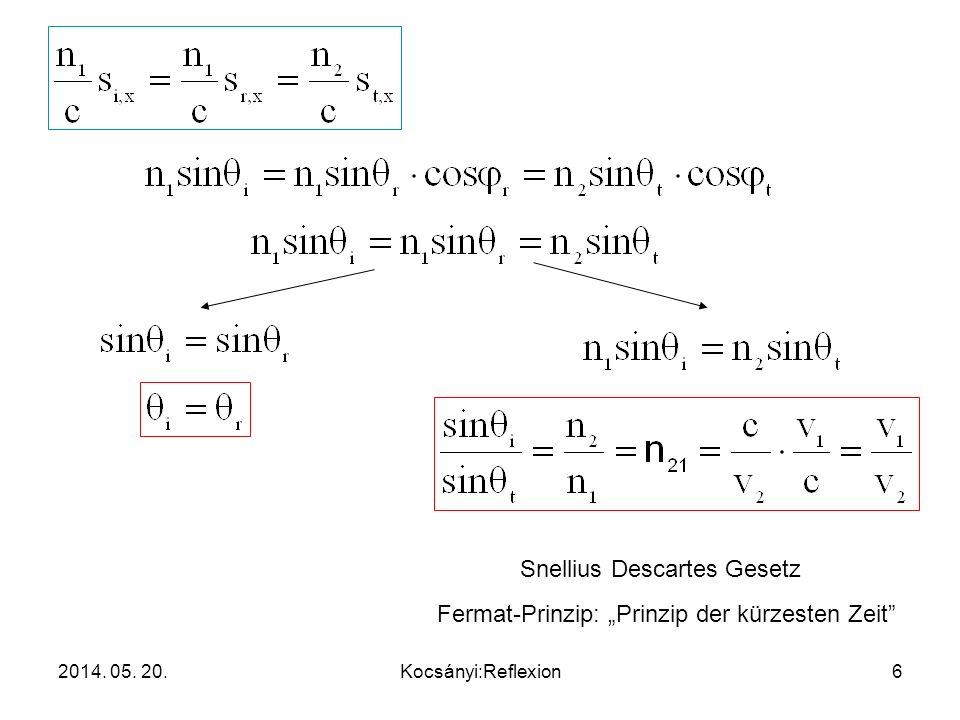 Snellius Descartes Gesetz