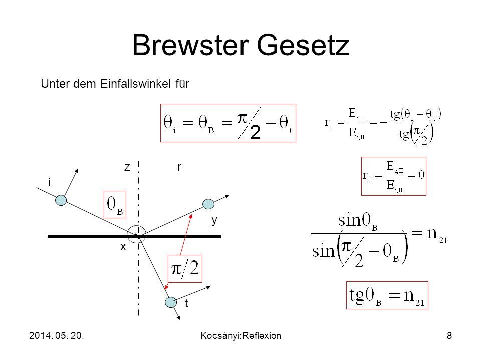 Brewster Gesetz Unter dem Einfallswinkel für z r i y x t 2017.03.31.