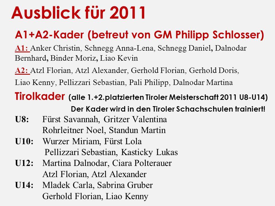 Ausblick für 2011 A1+A2-Kader (betreut von GM Philipp Schlosser)