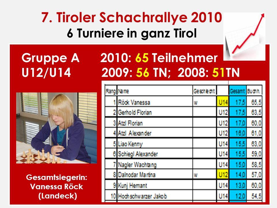 7. Tiroler Schachrallye 2010 6 Turniere in ganz Tirol