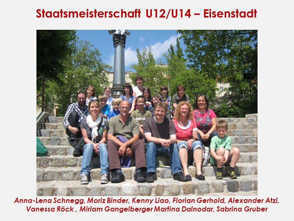 Staatsmeisterschaft U12/U14 – Eisenstadt