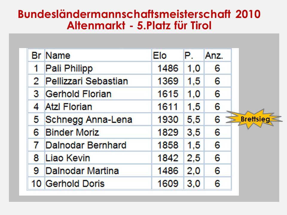 Bundesländermannschaftsmeisterschaft 2010 Altenmarkt - 5
