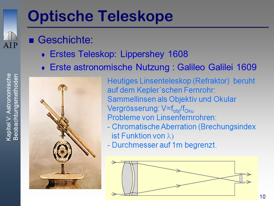 Kapitel V: Astronomische Beobachtungsmethoden