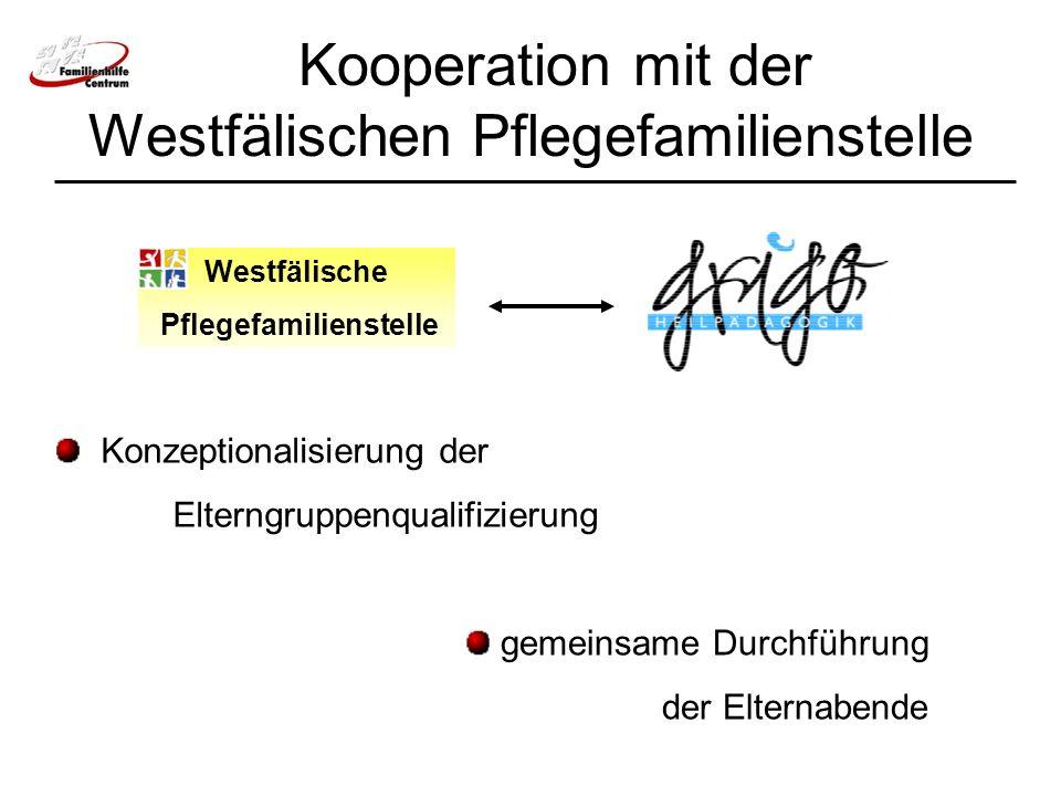 Kooperation mit der Westfälischen Pflegefamilienstelle