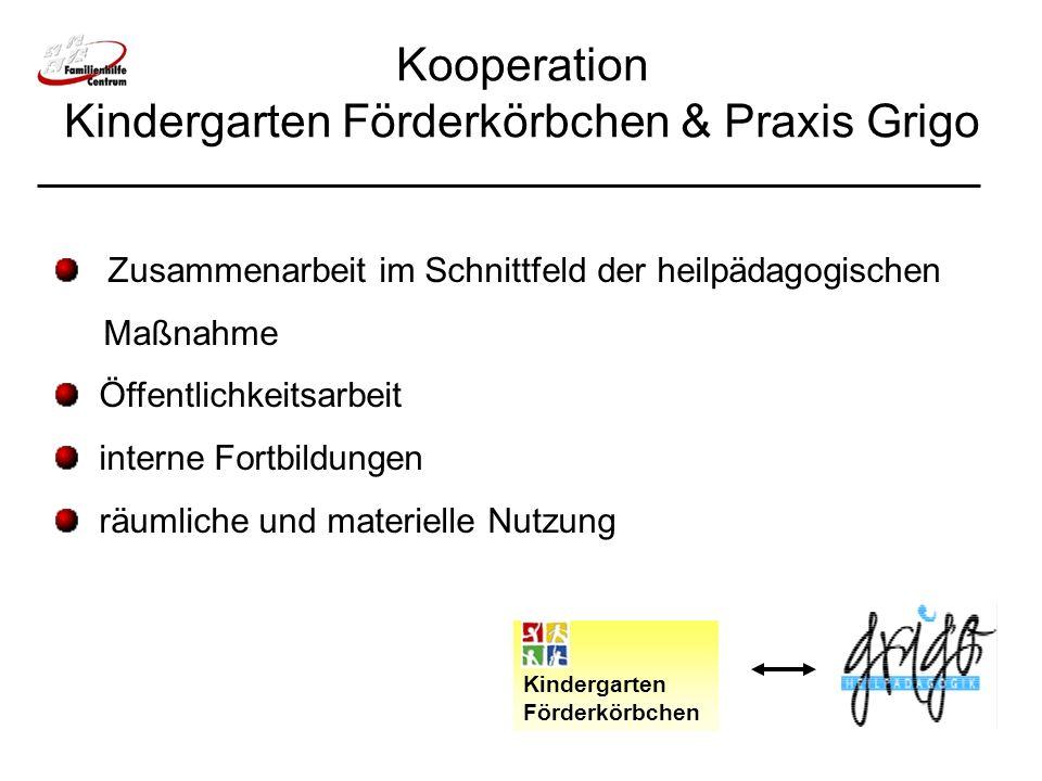 Kooperation Kindergarten Förderkörbchen & Praxis Grigo