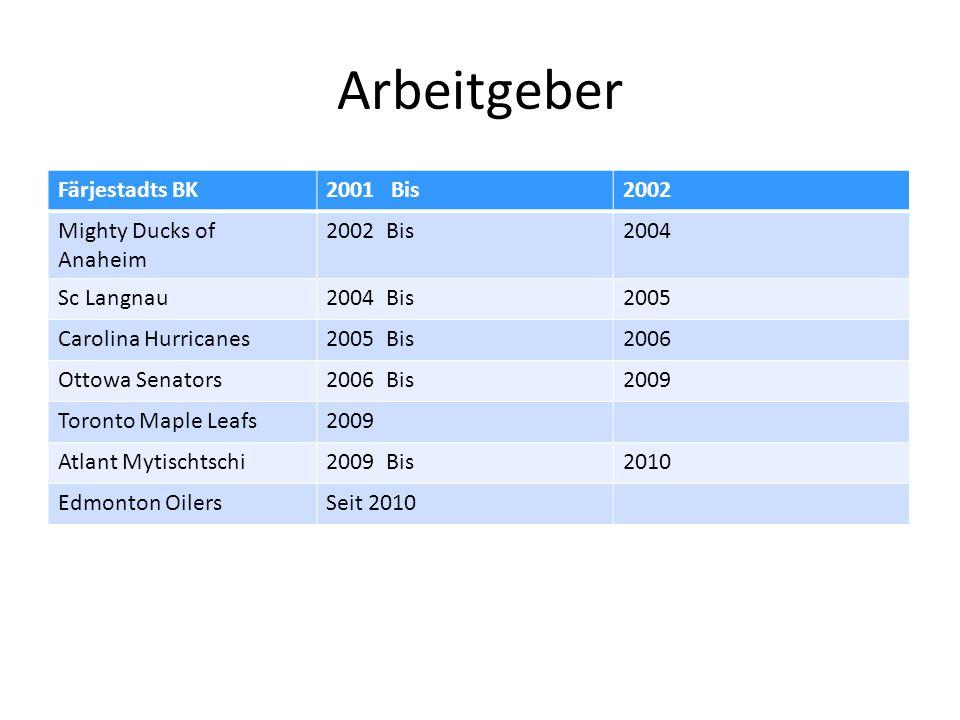 Arbeitgeber Färjestadts BK 2001 Bis 2002 Mighty Ducks of Anaheim