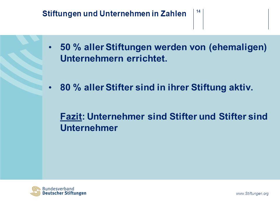 Stiftungen und Unternehmen in Zahlen