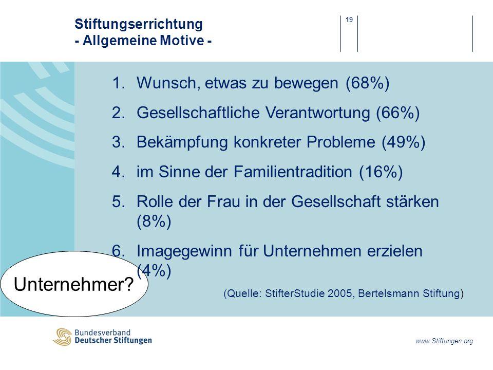 Stiftungserrichtung - Allgemeine Motive -