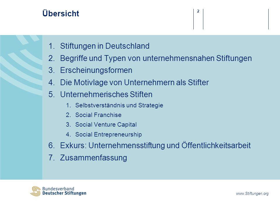 Stiftungen in Deutschland