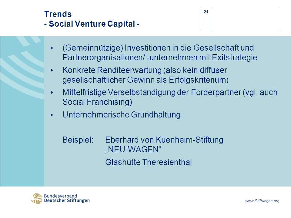 Trends - Social Venture Capital -