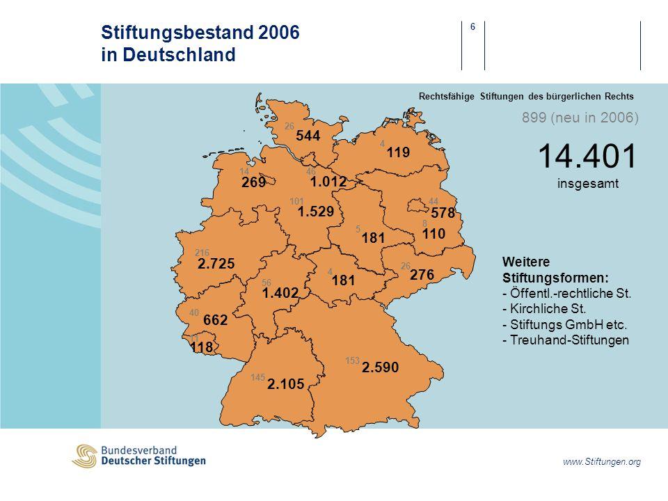 Stiftungsbestand 2006 in Deutschland