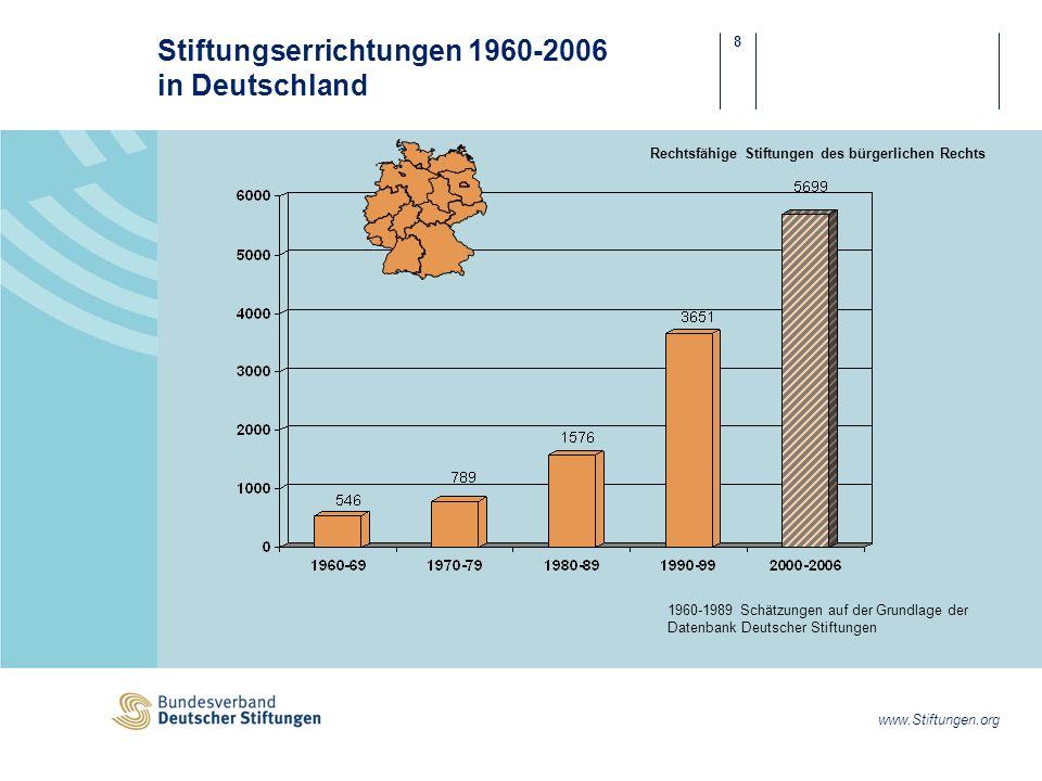 Stiftungserrichtungen 1960-2006 in Deutschland