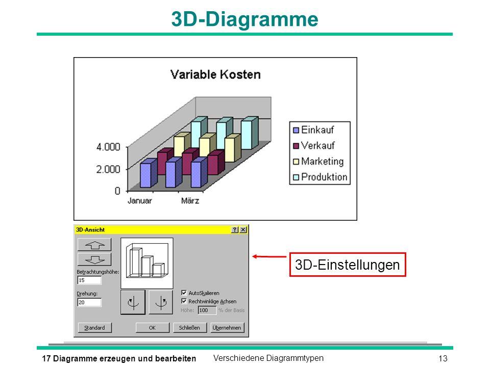 3D-Diagramme 3D-Einstellungen 17 Diagramme erzeugen und bearbeiten
