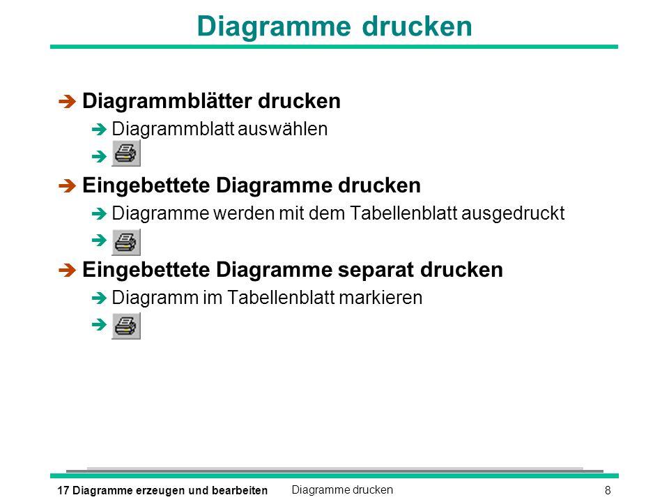 Diagramme drucken Diagrammblätter drucken