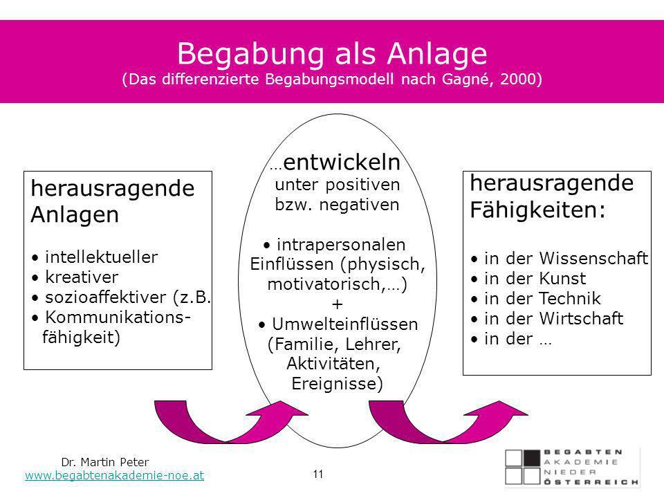 Begabung als Anlage (Das differenzierte Begabungsmodell nach Gagné, 2000)