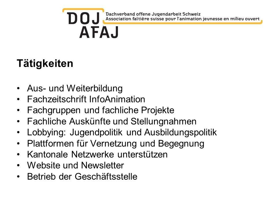 Tätigkeiten Aus- und Weiterbildung Fachzeitschrift InfoAnimation
