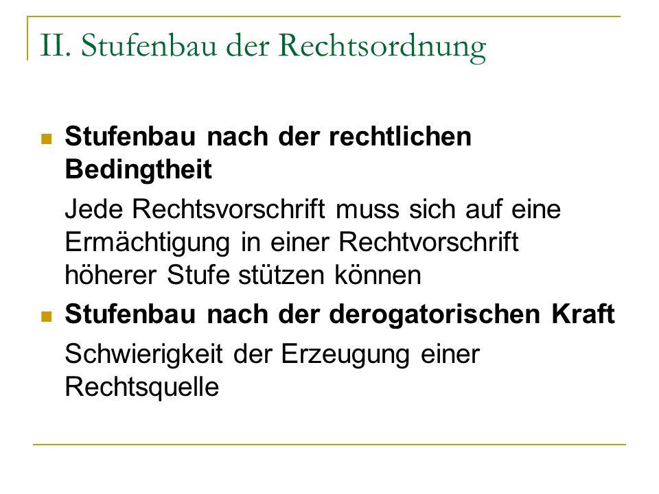 II. Stufenbau der Rechtsordnung