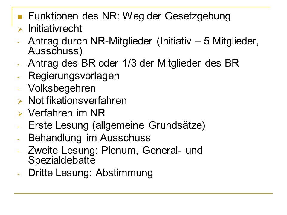 Funktionen des NR: Weg der Gesetzgebung