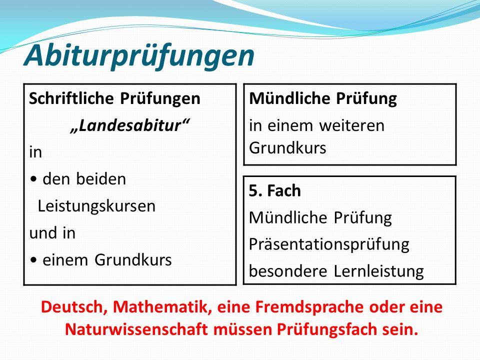 """Abiturprüfungen Schriftliche Prüfungen """"Landesabitur in den beiden"""