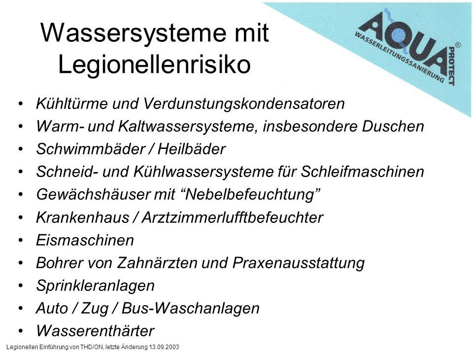 Wassersysteme mit Legionellenrisiko