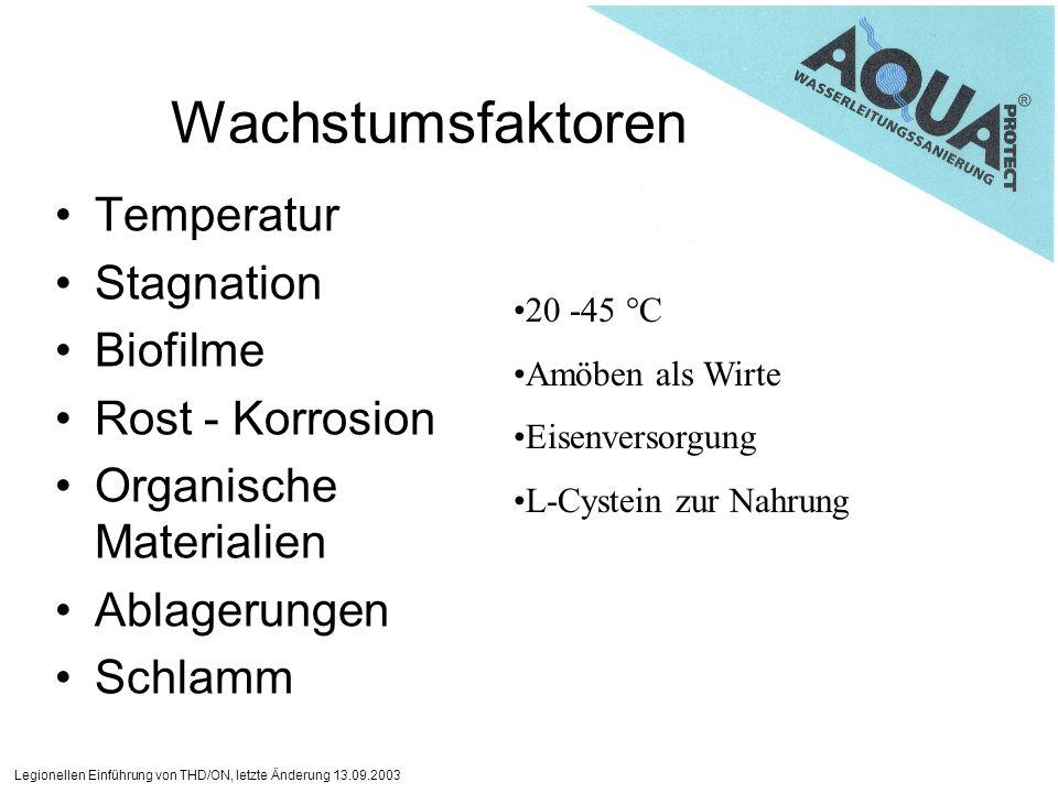 Wachstumsfaktoren Temperatur Stagnation Biofilme Rost - Korrosion