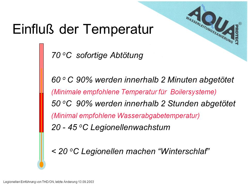 Einfluß der Temperatur