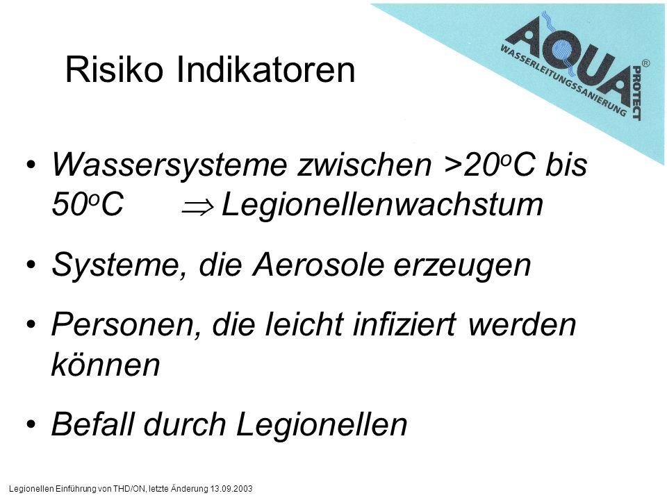 Risiko Indikatoren Wassersysteme zwischen >20oC bis 50oC  Legionellenwachstum. Systeme, die Aerosole erzeugen.