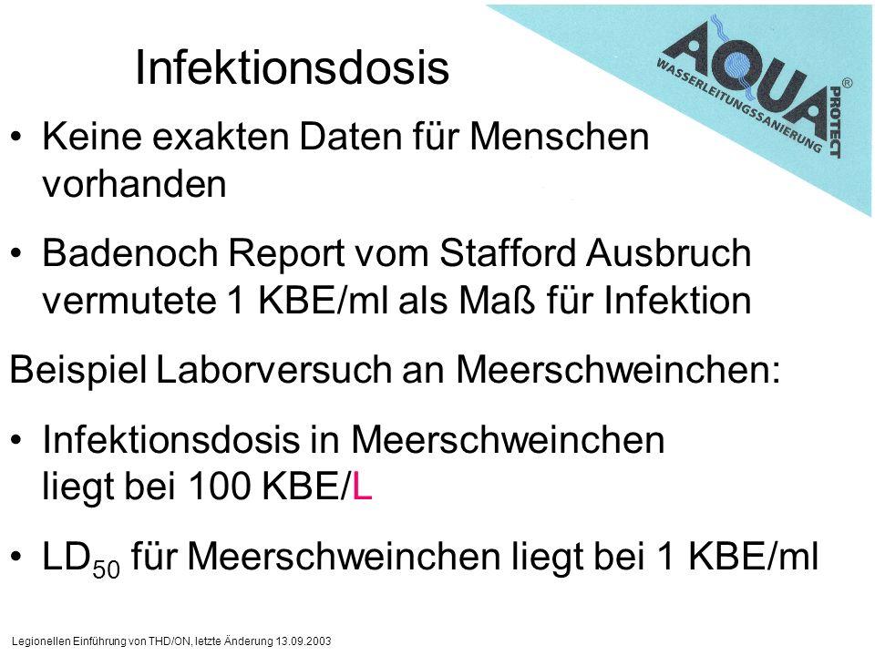 Infektionsdosis Keine exakten Daten für Menschen vorhanden