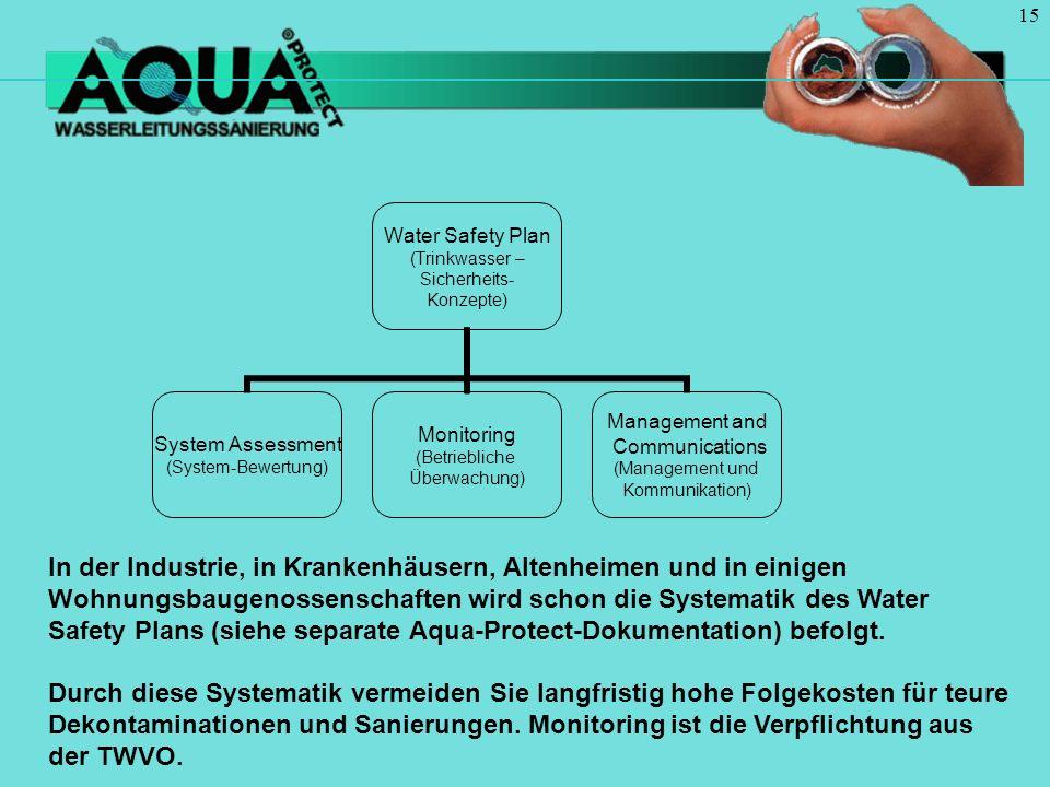 In der Industrie, in Krankenhäusern, Altenheimen und in einigen Wohnungsbaugenossenschaften wird schon die Systematik des Water Safety Plans (siehe separate Aqua-Protect-Dokumentation) befolgt.