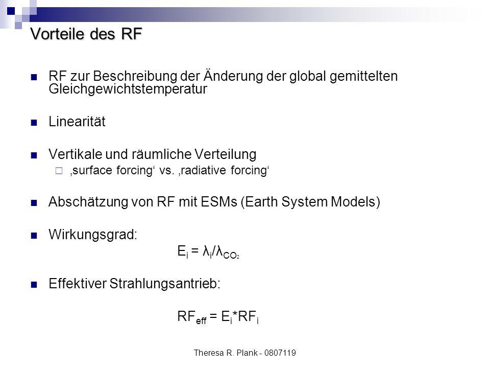 Vorteile des RF RF zur Beschreibung der Änderung der global gemittelten Gleichgewichtstemperatur. Linearität.