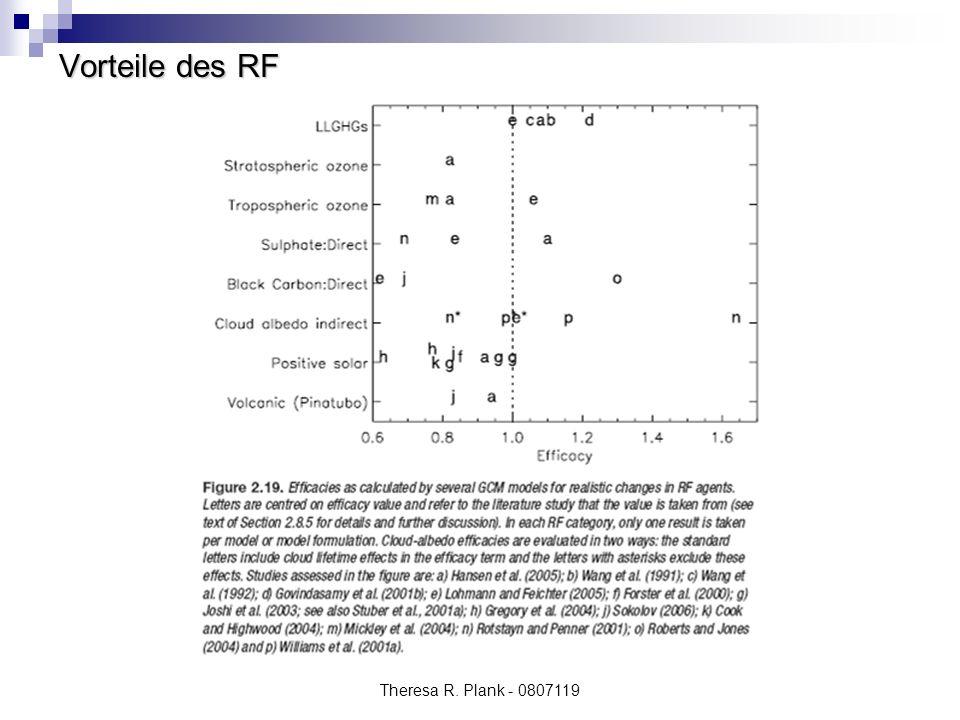 Vorteile des RF Theresa R. Plank - 0807119