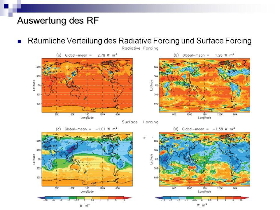 Auswertung des RF Räumliche Verteilung des Radiative Forcing und Surface Forcing.