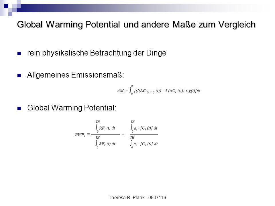 Global Warming Potential und andere Maße zum Vergleich
