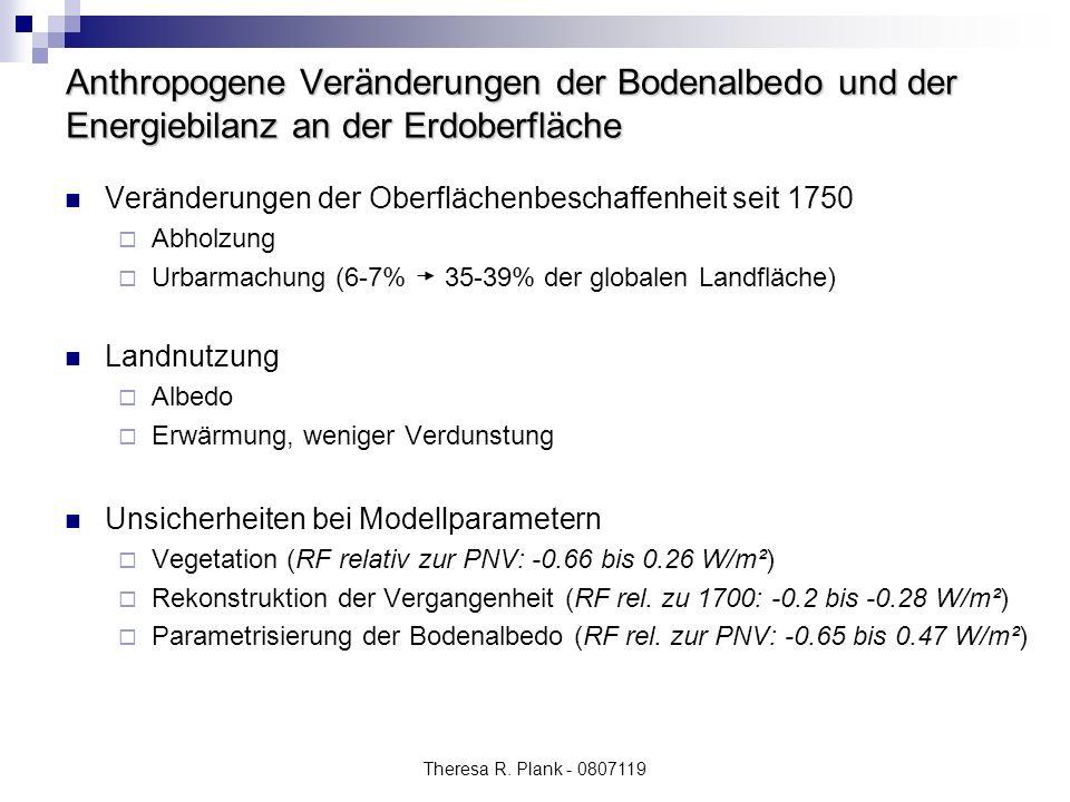 Anthropogene Veränderungen der Bodenalbedo und der Energiebilanz an der Erdoberfläche