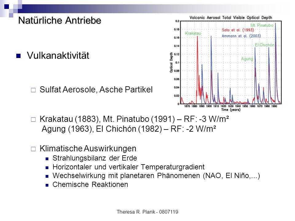 Natürliche Antriebe Vulkanaktivität Sulfat Aerosole, Asche Partikel